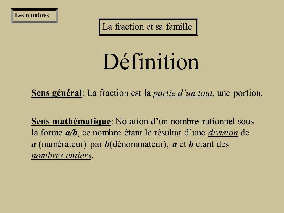 Définition La fraction et sa famille