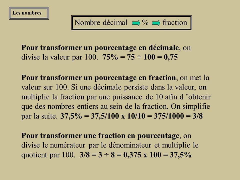 Nombre décimal % fraction