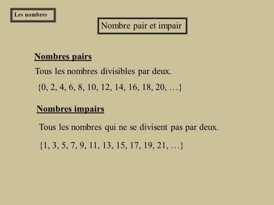 Tous les nombres divisibles par deux.