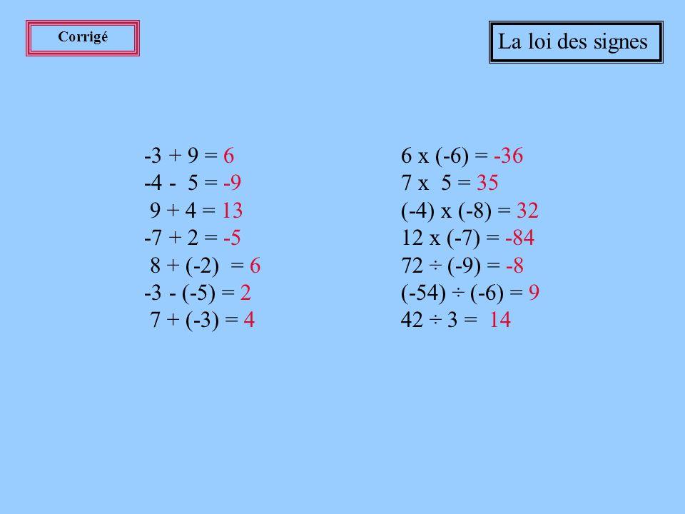 La loi des signes -3 + 9 = 6 -4 - 5 = -9 9 + 4 = 13 -7 + 2 = -5