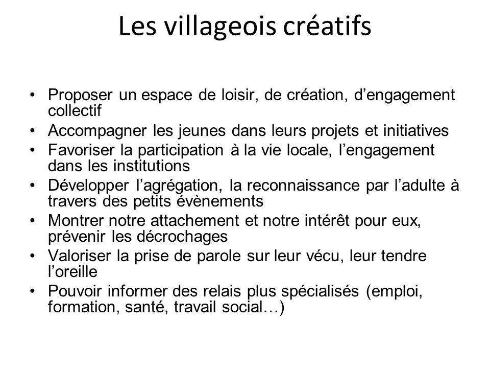Les villageois créatifs