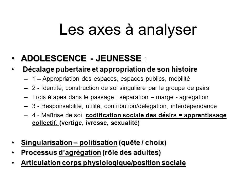 Les axes à analyser ADOLESCENCE - JEUNESSE :