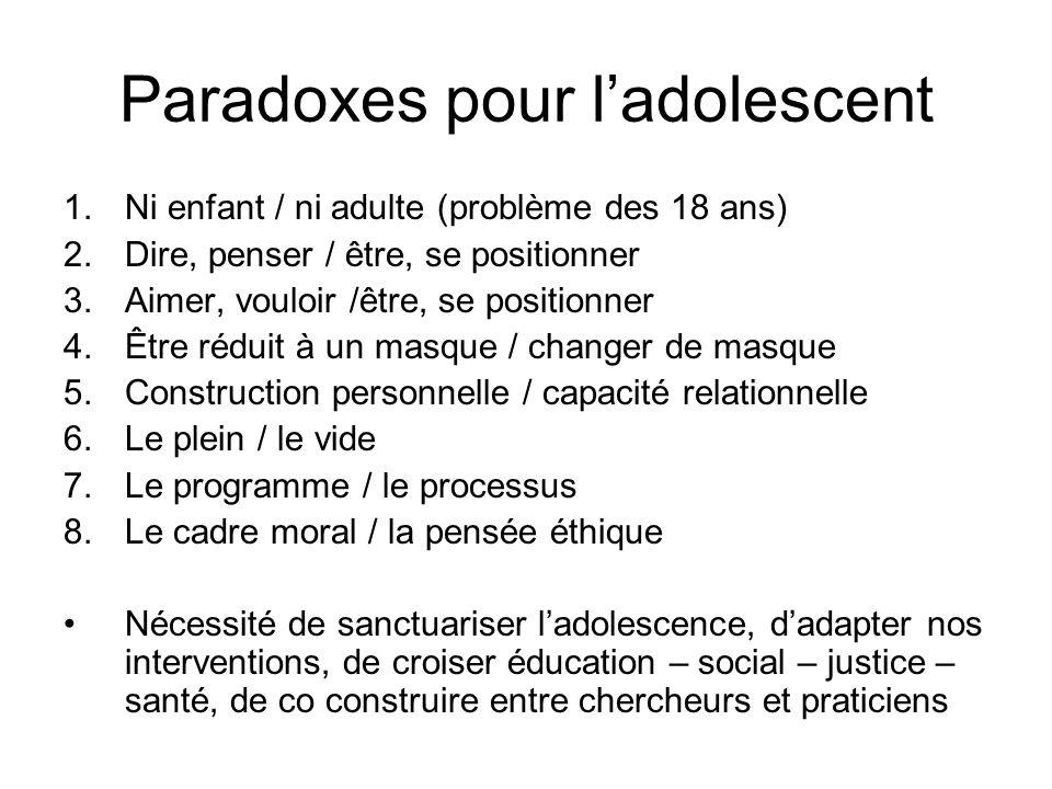 Paradoxes pour l'adolescent