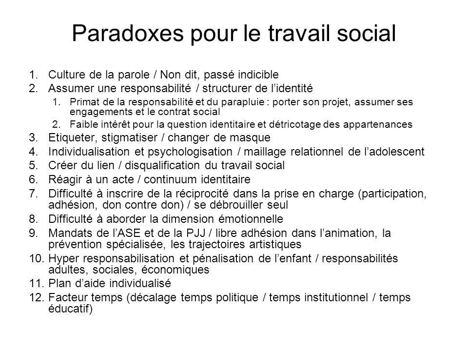 Paradoxes pour le travail social