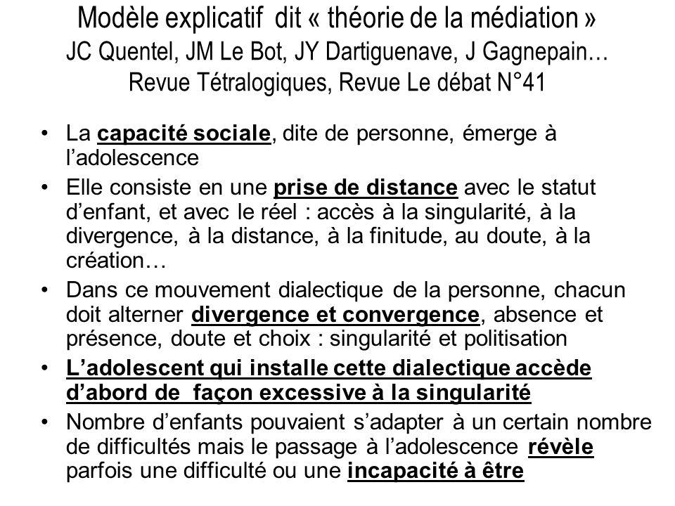 Modèle explicatif dit « théorie de la médiation » JC Quentel, JM Le Bot, JY Dartiguenave, J Gagnepain… Revue Tétralogiques, Revue Le débat N°41