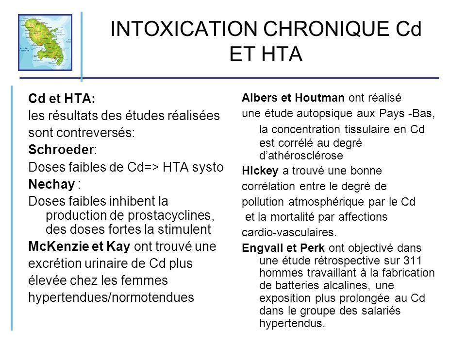 INTOXICATION CHRONIQUE Cd ET HTA