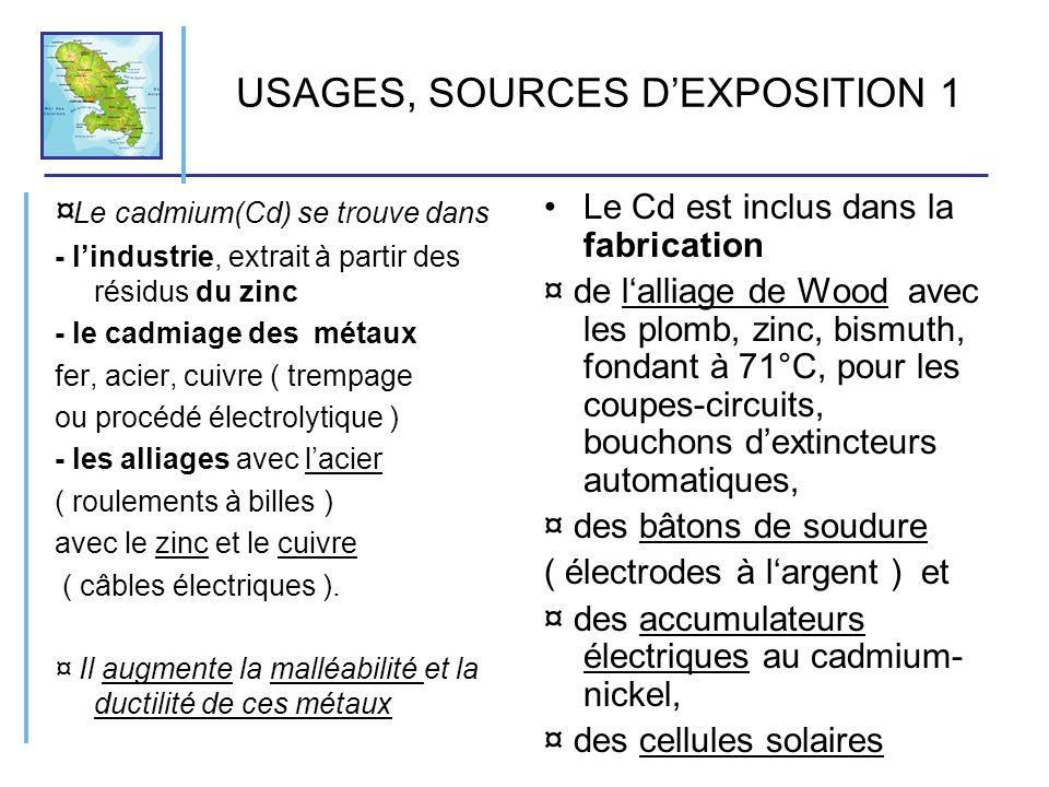 USAGES, SOURCES D'EXPOSITION 1
