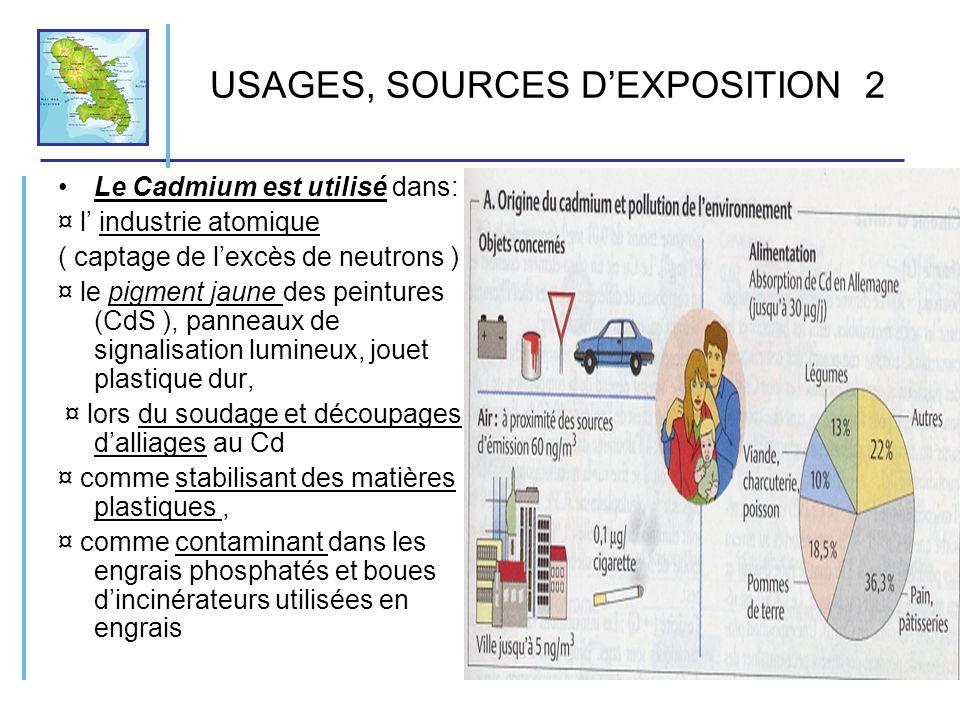 USAGES, SOURCES D'EXPOSITION 2