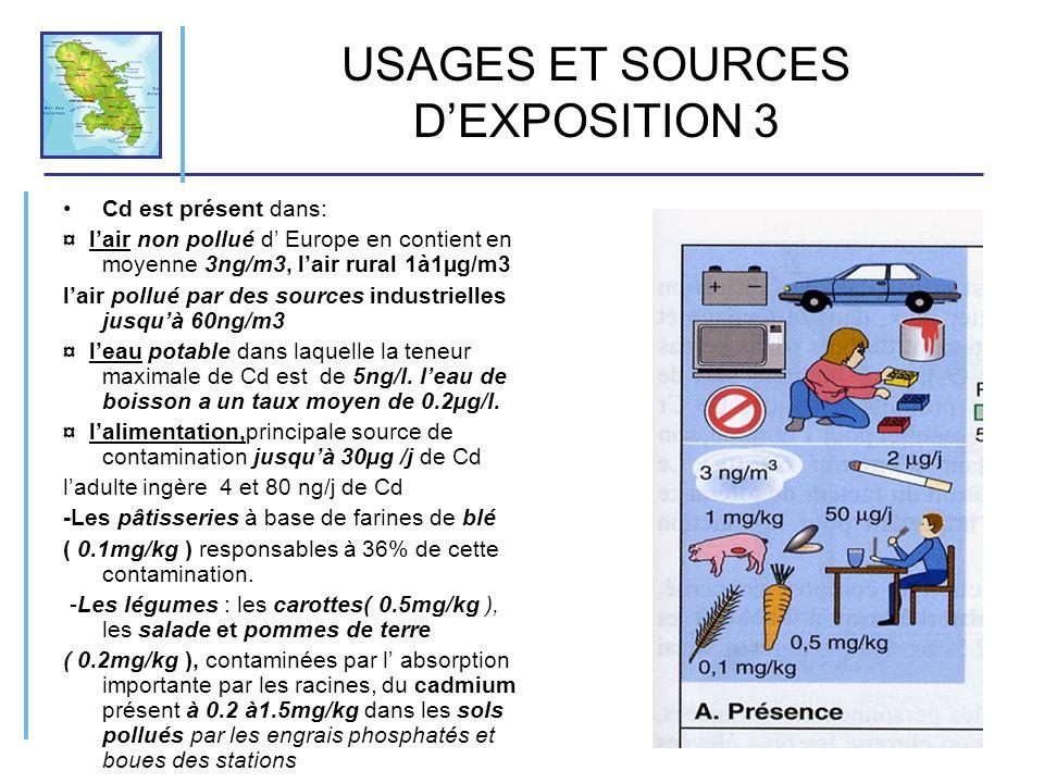 USAGES ET SOURCES D'EXPOSITION 3