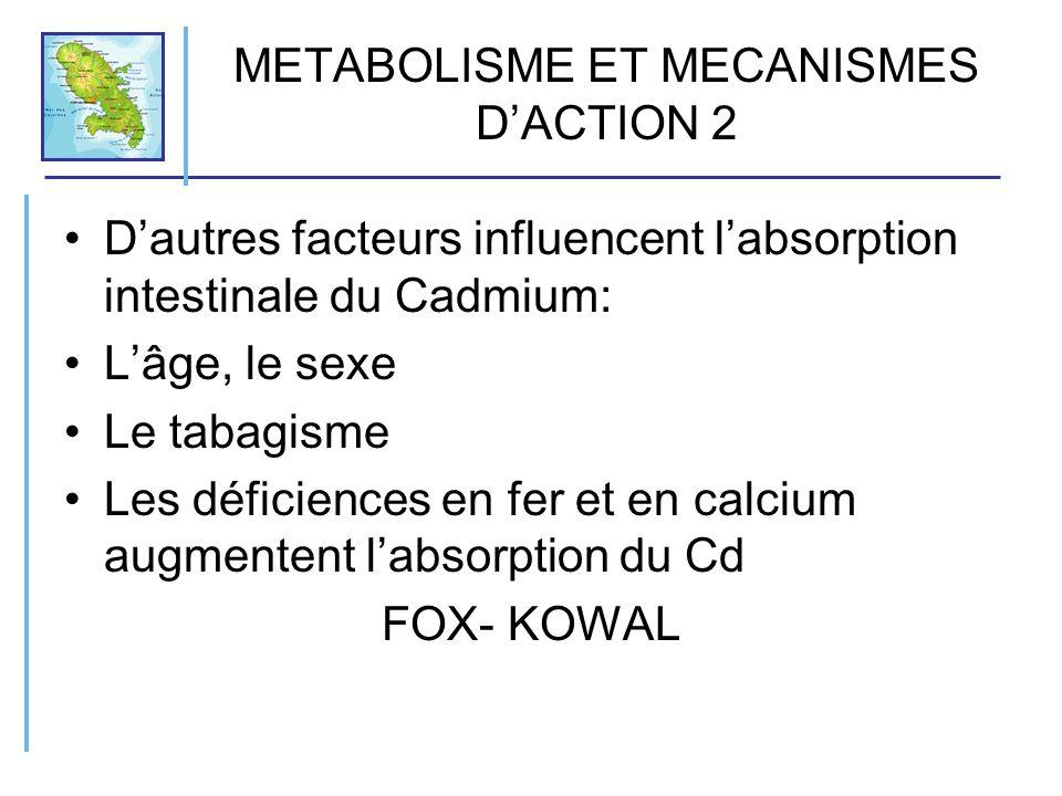 METABOLISME ET MECANISMES D'ACTION 2