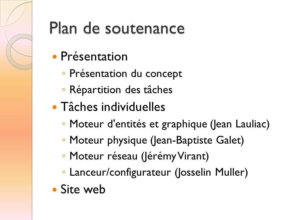 Plan de soutenance Présentation Tâches individuelles Site web