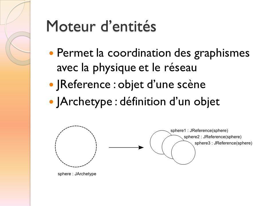 Moteur d'entités Permet la coordination des graphismes avec la physique et le réseau. JReference : objet d'une scène.
