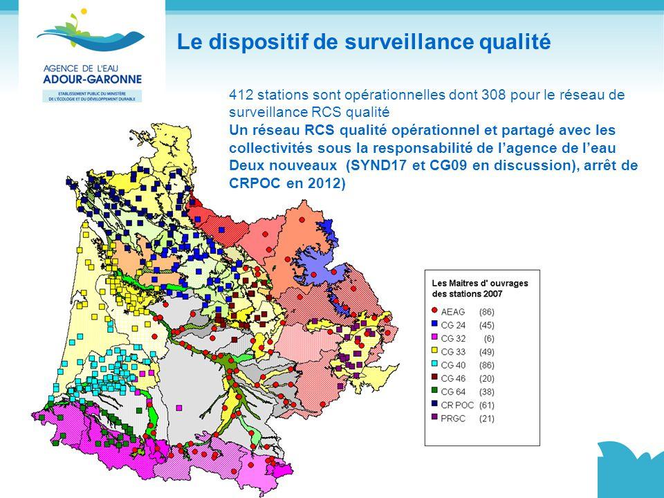 Le dispositif de surveillance qualité
