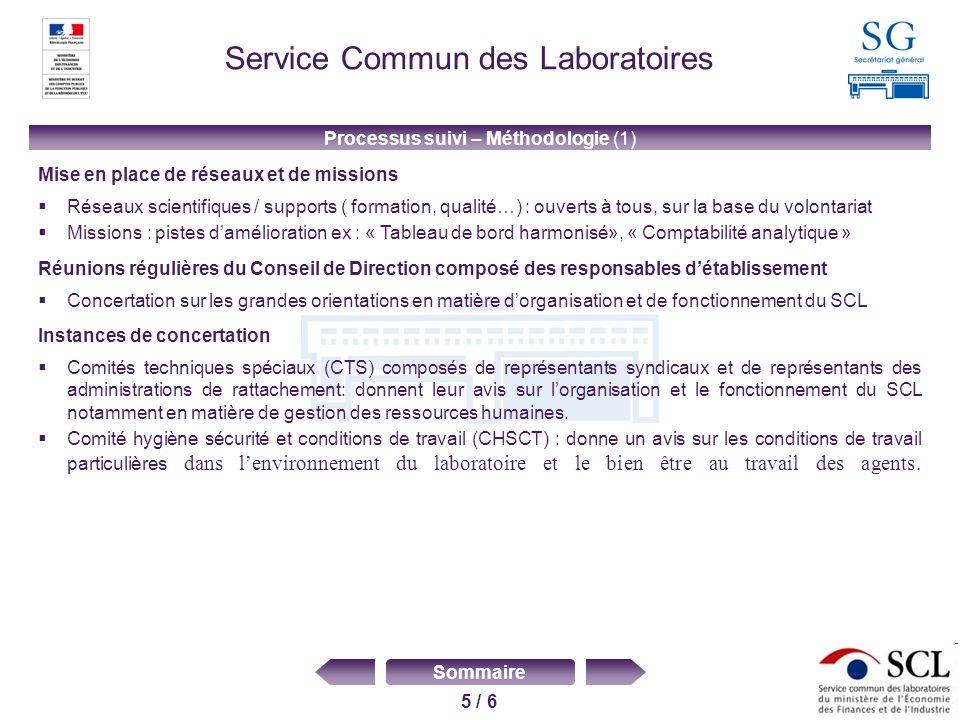 Service Commun des Laboratoires