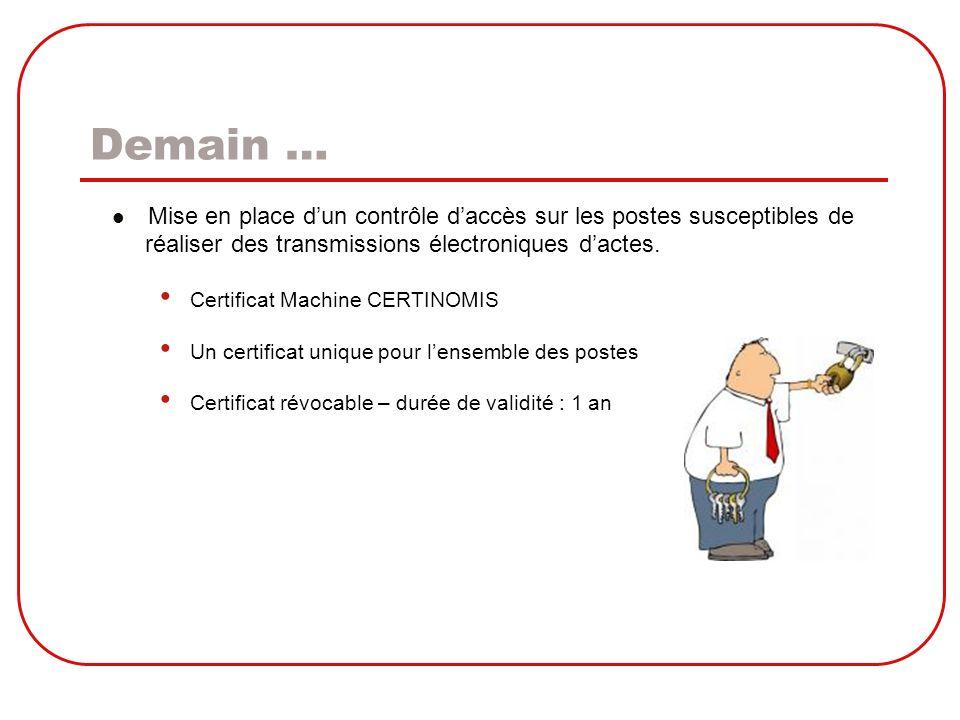 Demain … Mise en place d'un contrôle d'accès sur les postes susceptibles de. réaliser des transmissions électroniques d'actes.
