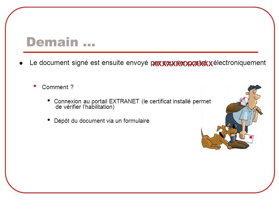 Demain … Le document signé est ensuite envoyé par courrier postal…électroniquement. Comment