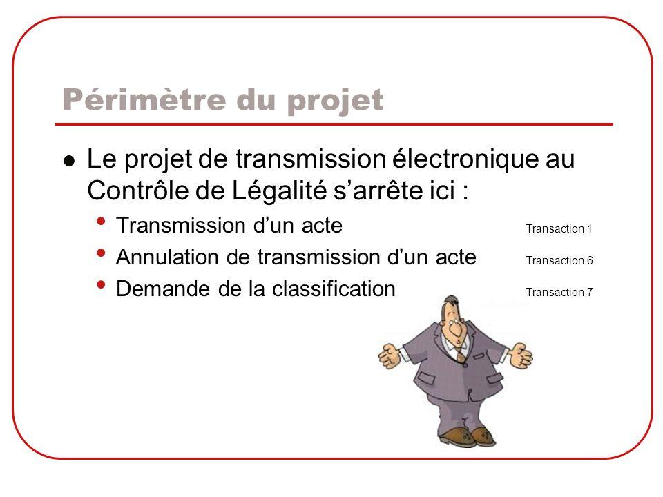 Périmètre du projet Le projet de transmission électronique au Contrôle de Légalité s'arrête ici : Transmission d'un acte Transaction 1.