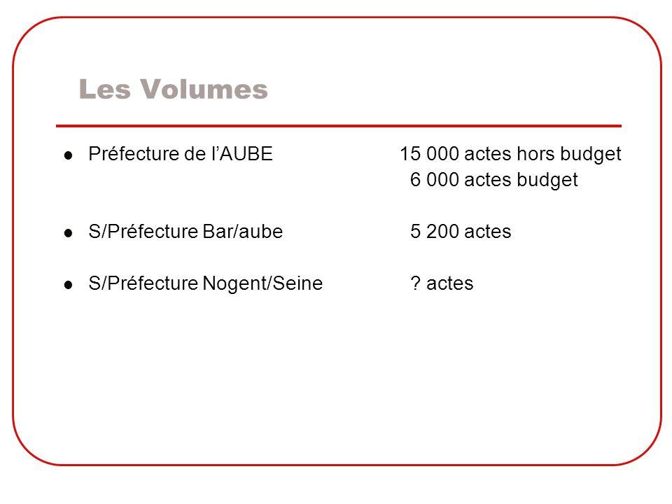 Les Volumes Préfecture de l'AUBE 15 000 actes hors budget