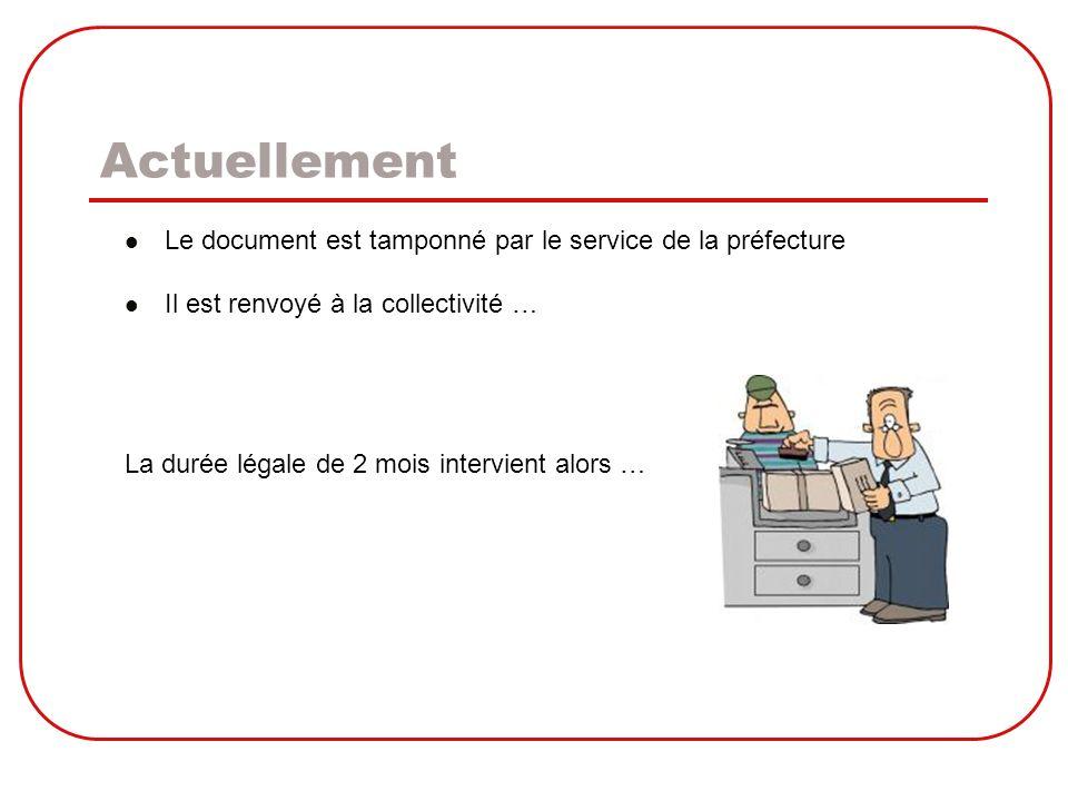 Actuellement Le document est tamponné par le service de la préfecture