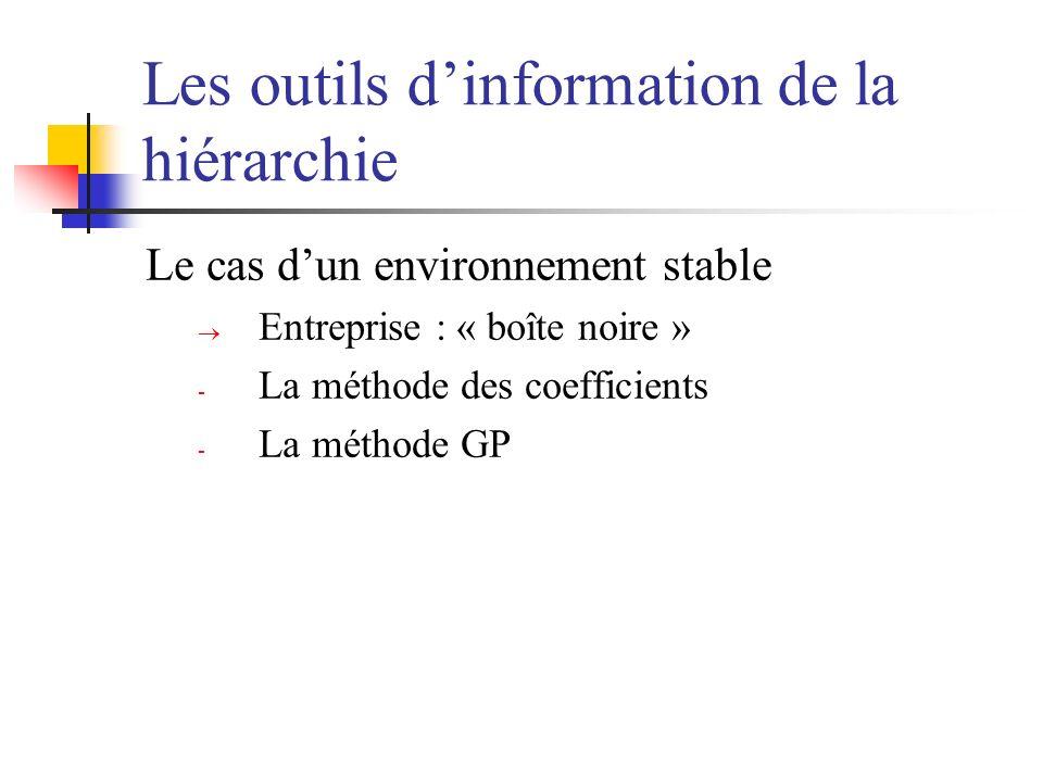 Les outils d'information de la hiérarchie