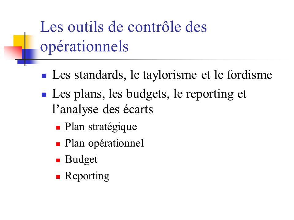 Les outils de contrôle des opérationnels
