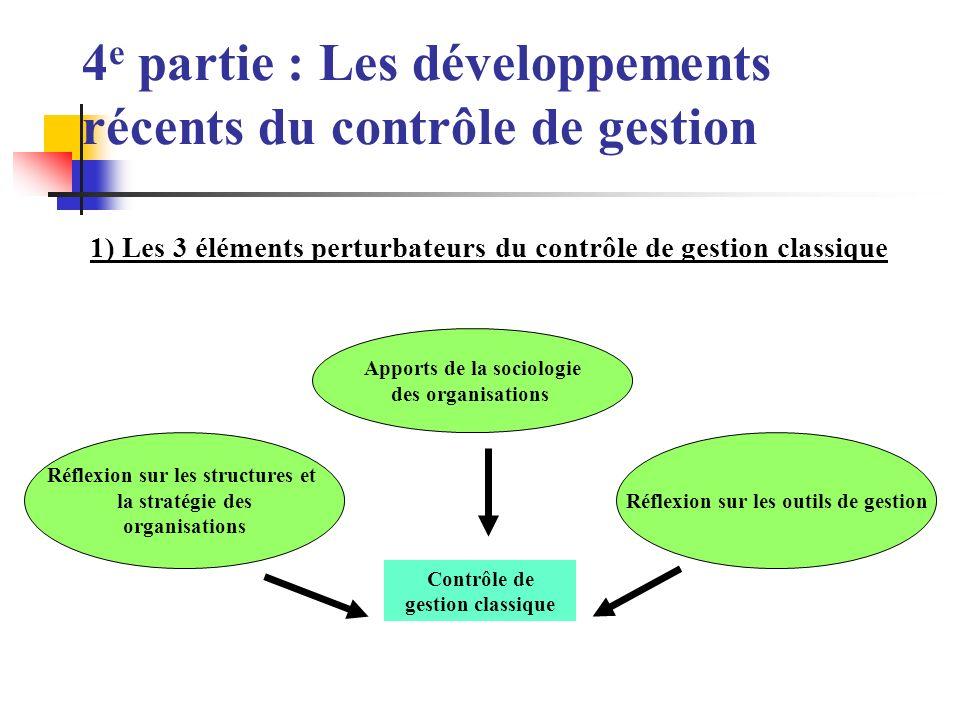 4e partie : Les développements récents du contrôle de gestion