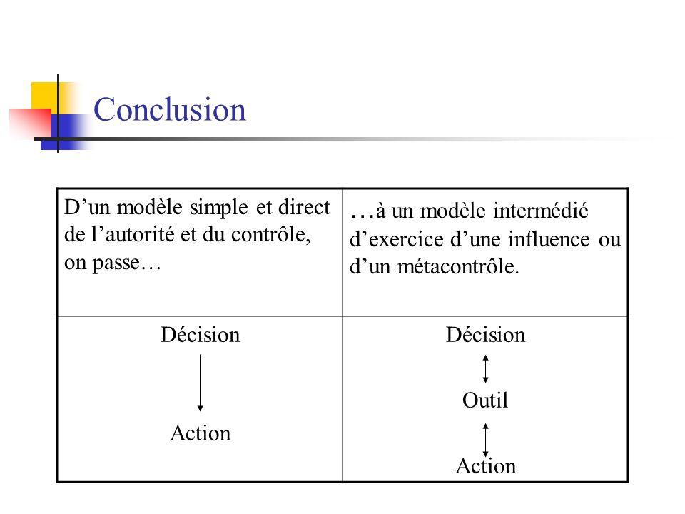 Conclusion D'un modèle simple et direct de l'autorité et du contrôle, on passe…