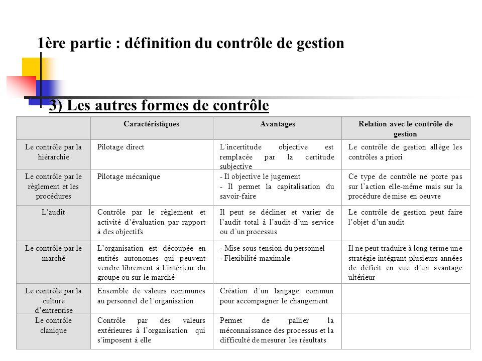 1ère partie : définition du contrôle de gestion