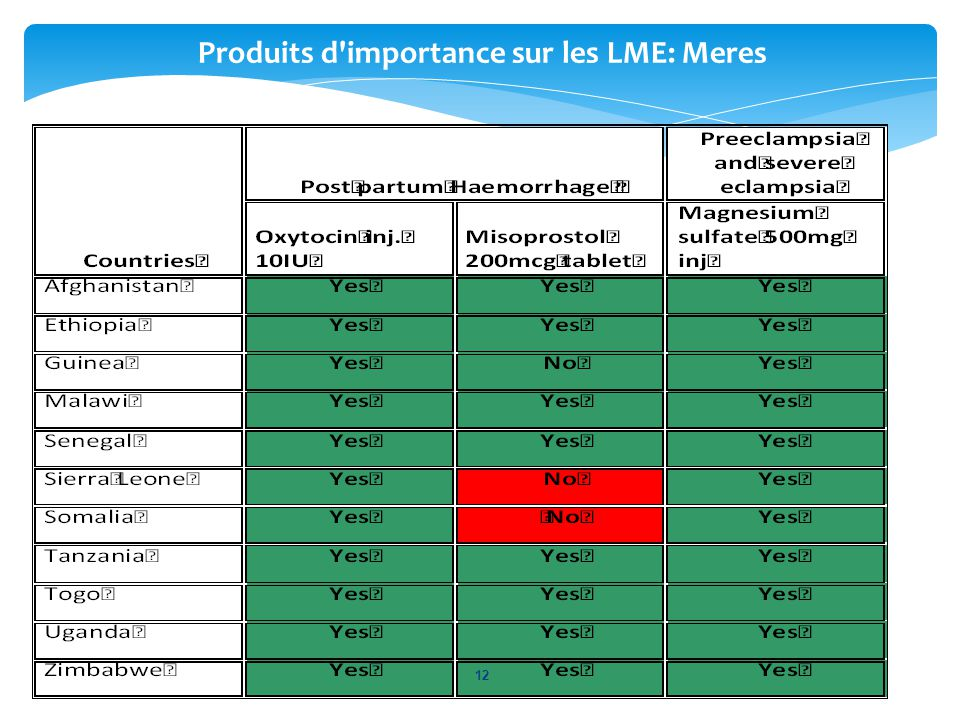 Produits d importance sur les LME: Meres
