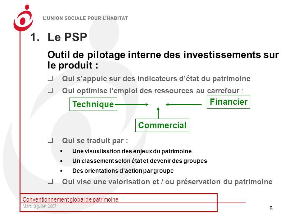 Le PSP Outil de pilotage interne des investissements sur le produit :