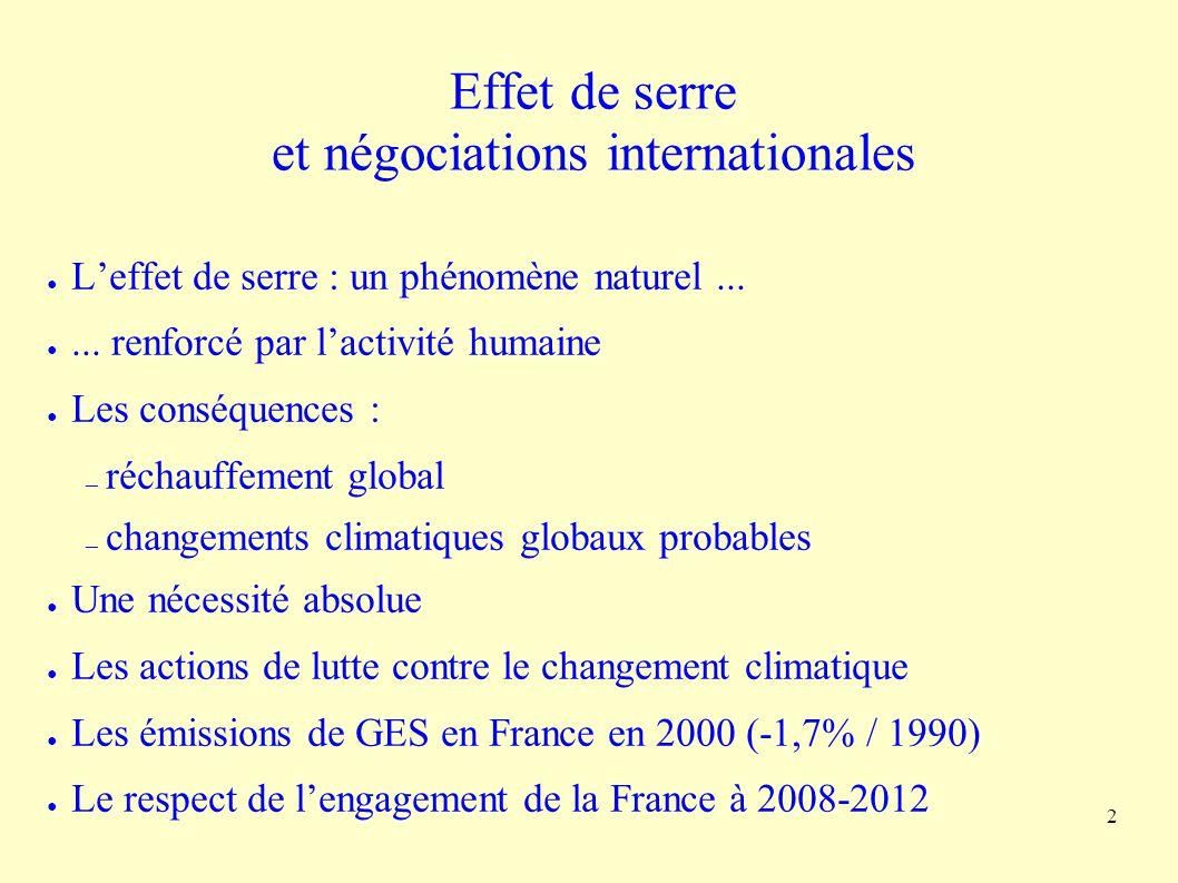 Effet de serre et négociations internationales
