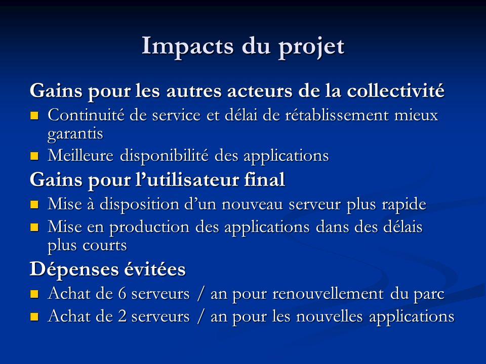 Impacts du projet Gains pour les autres acteurs de la collectivité