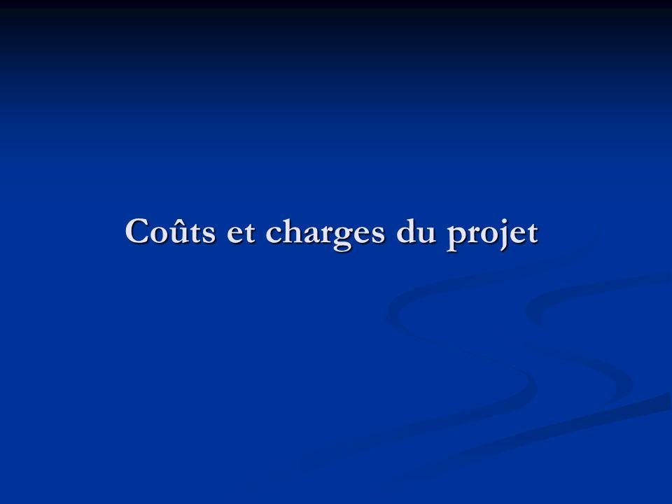 Coûts et charges du projet
