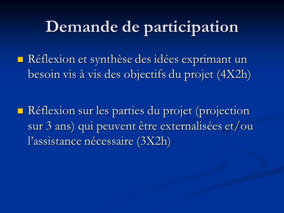 Demande de participation