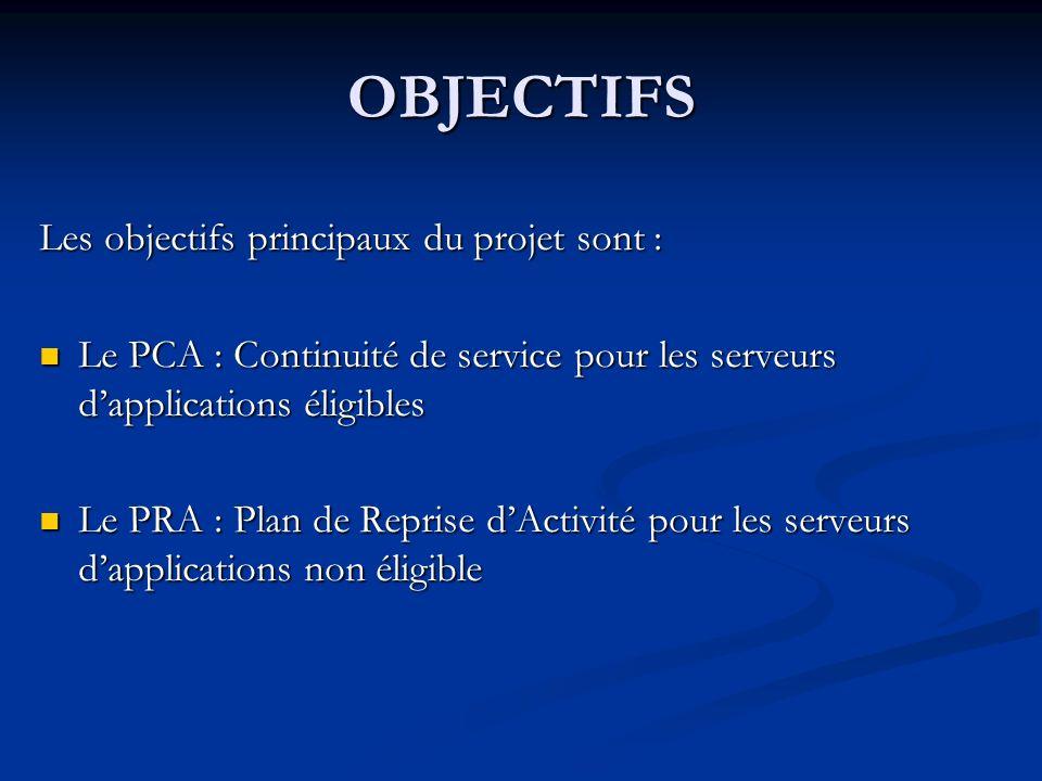 OBJECTIFS Les objectifs principaux du projet sont :