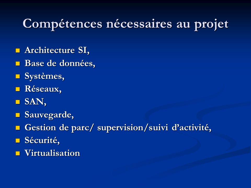 Compétences nécessaires au projet
