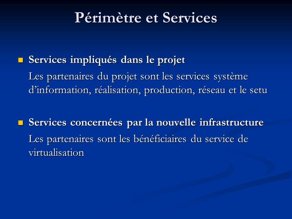 Périmètre et Services Services impliqués dans le projet