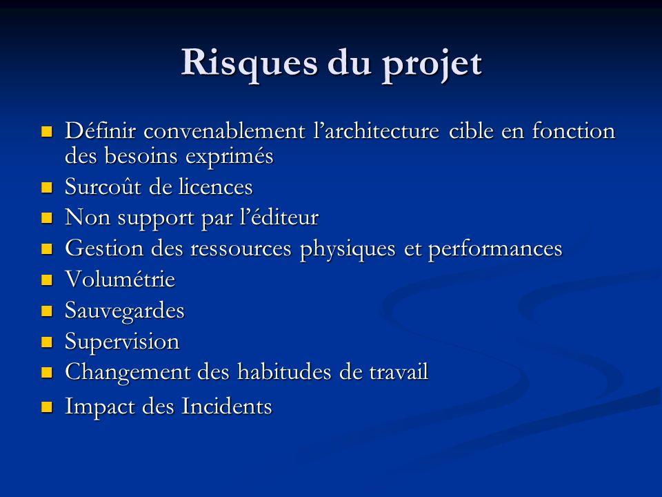 Risques du projet Définir convenablement l'architecture cible en fonction des besoins exprimés. Surcoût de licences.