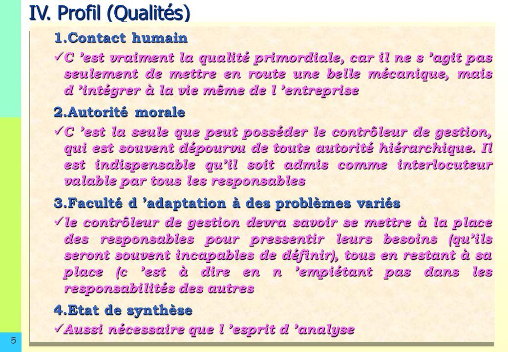 IV. Profil (Qualités) 1.Contact humain 2.Autorité morale