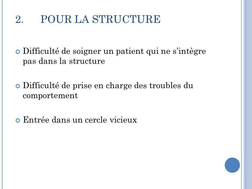 2. POUR LA STRUCTURE Difficulté de soigner un patient qui ne s'intègre pas dans la structure.