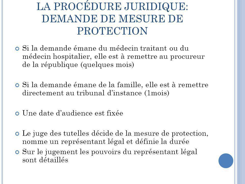 LA PROCÉDURE JURIDIQUE: DEMANDE DE MESURE DE PROTECTION