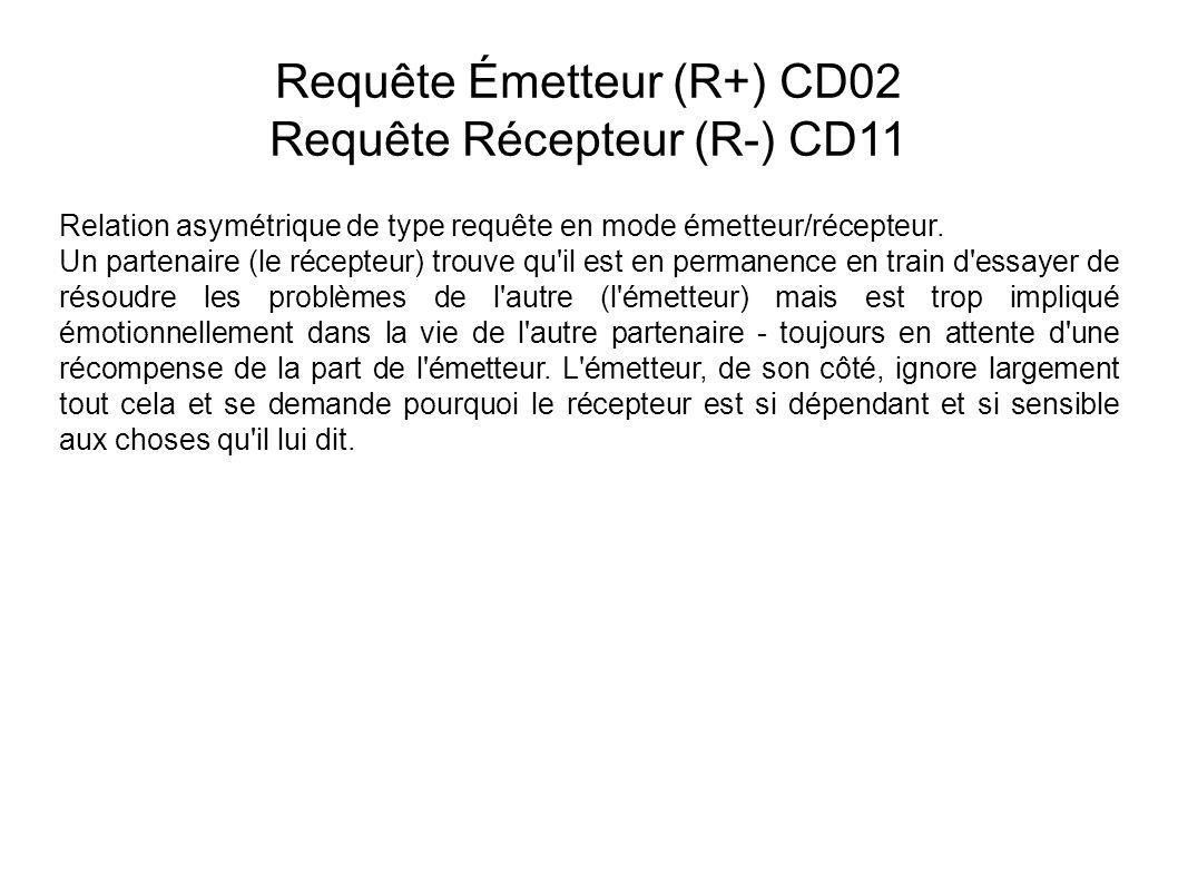 Requête Émetteur (R+) CD02 Requête Récepteur (R-) CD11