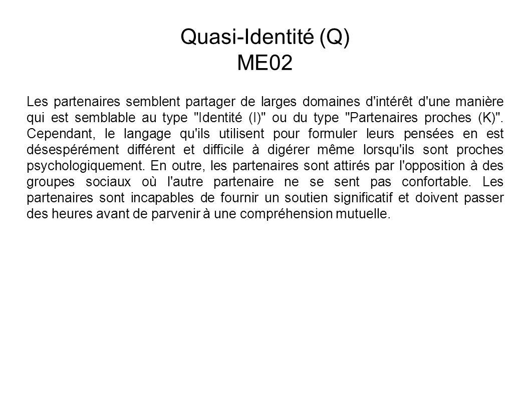 Quasi-Identité (Q) ME02.