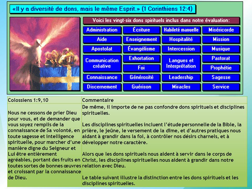 Colossiens 1:9,10 Commentaire.
