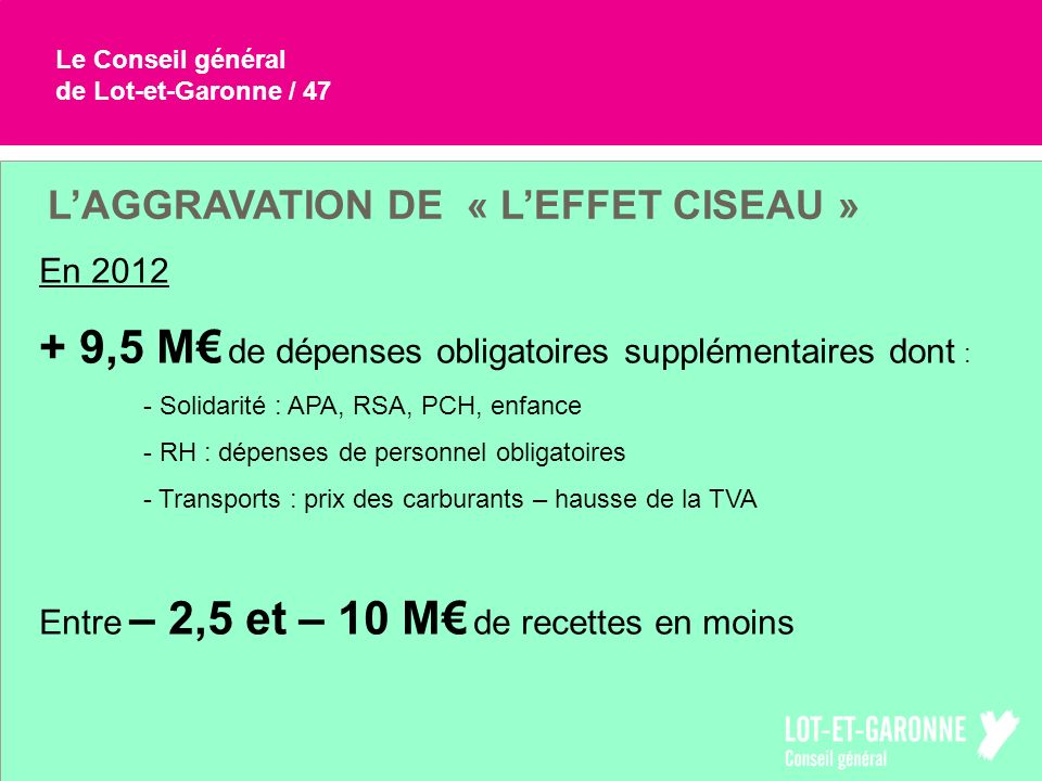 + 9,5 M€ de dépenses obligatoires supplémentaires dont :