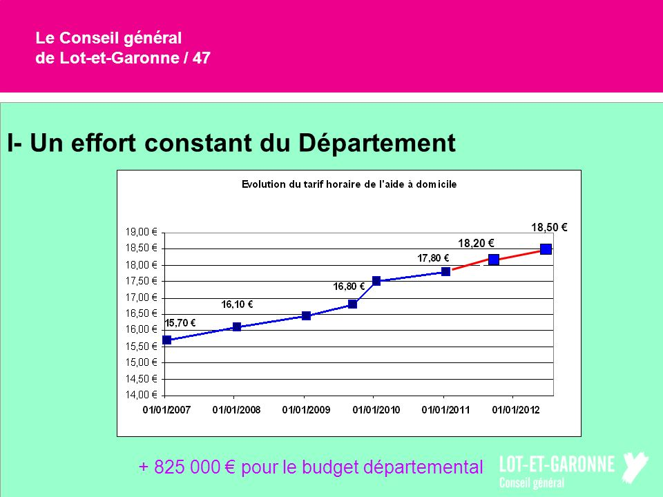 + 825 000 € pour le budget départemental