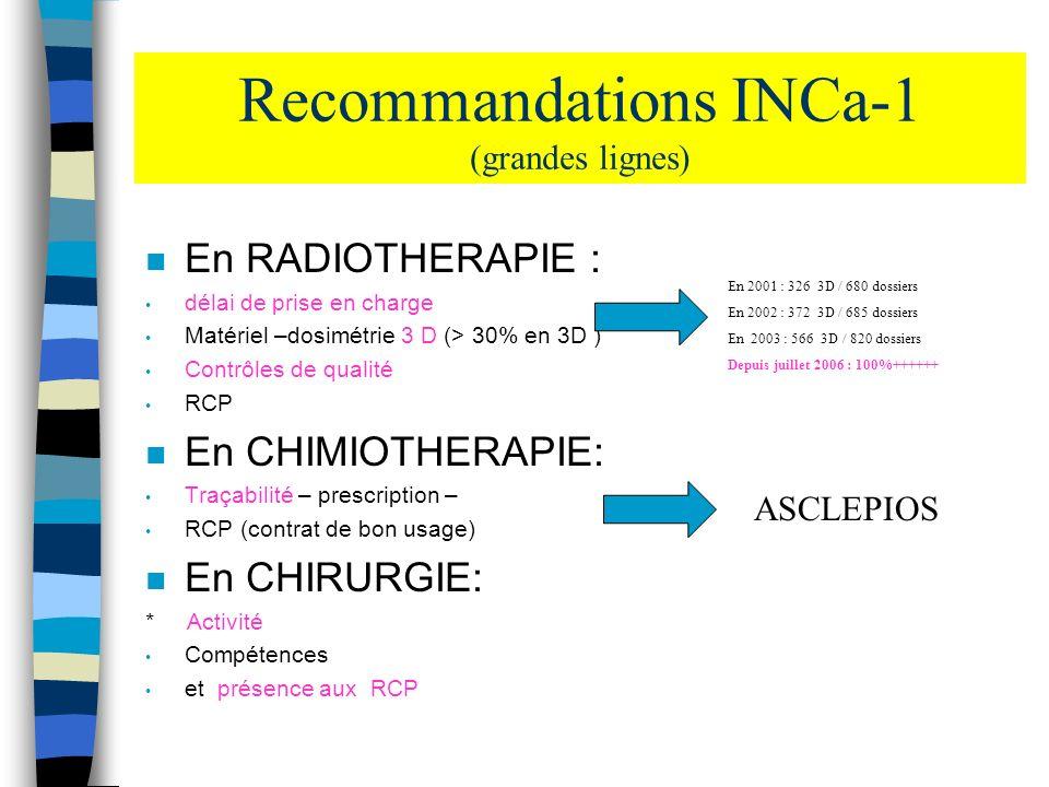 Recommandations INCa-1 (grandes lignes)