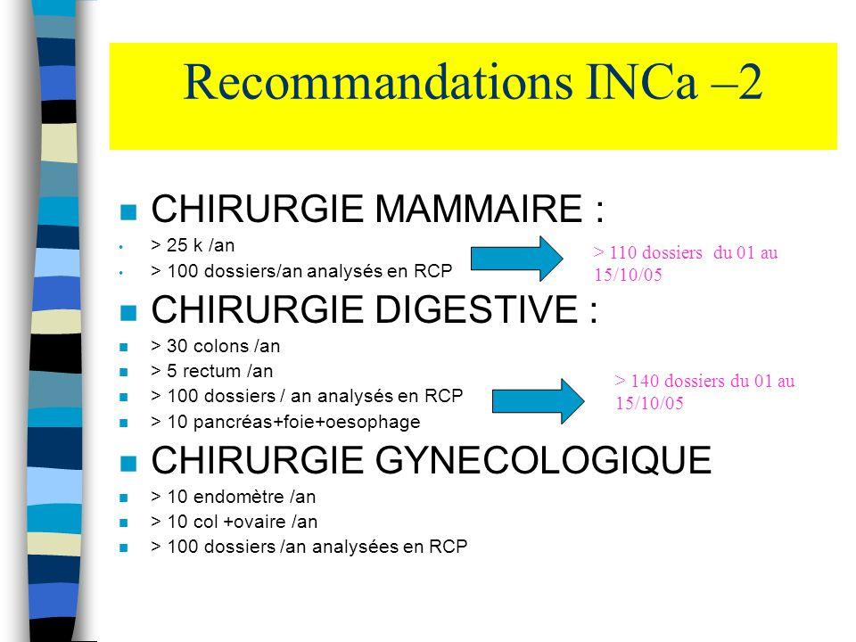 Recommandations INCa –2