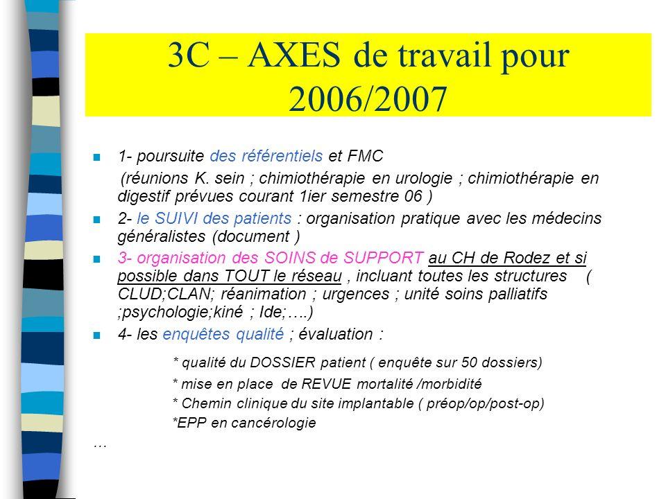 3C – AXES de travail pour 2006/2007