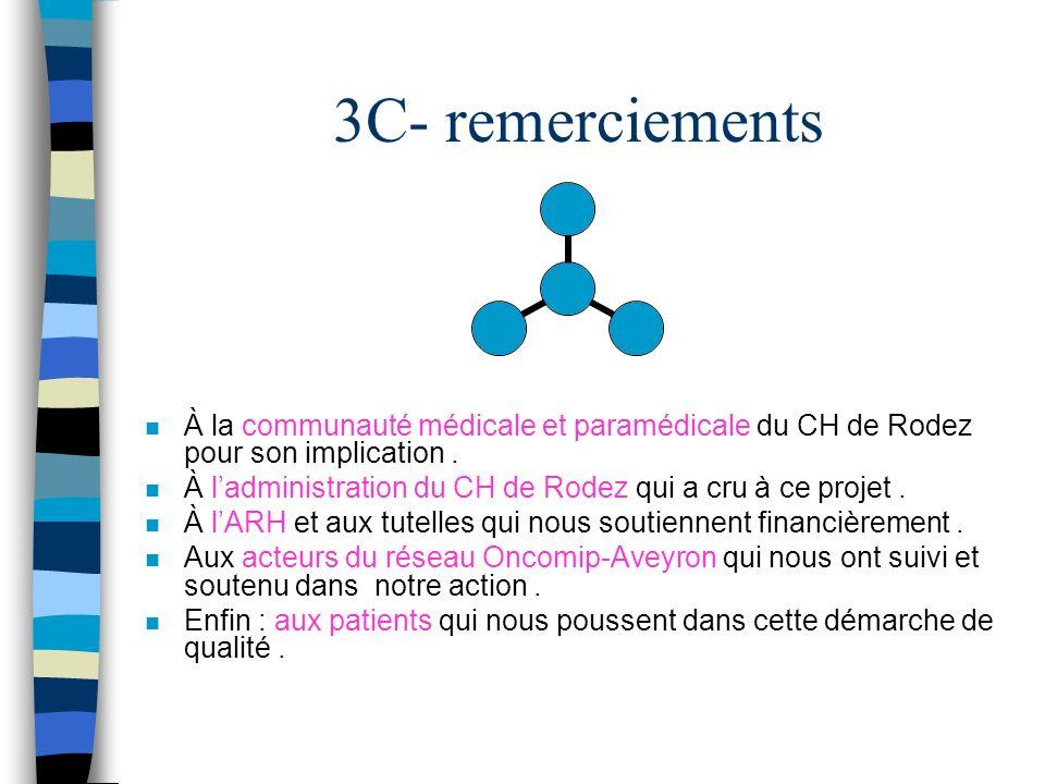 3C- remerciements À la communauté médicale et paramédicale du CH de Rodez pour son implication .